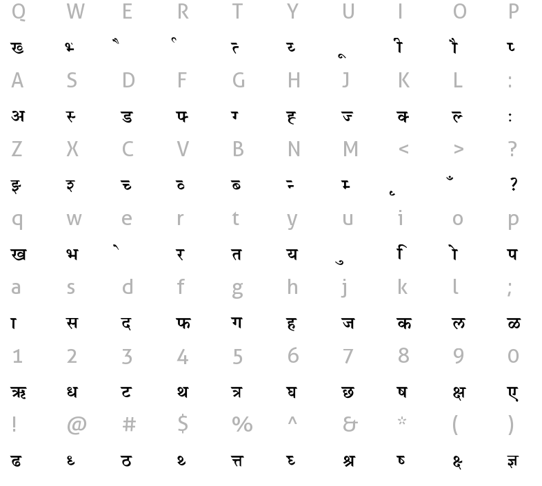 how to learn marathi typing